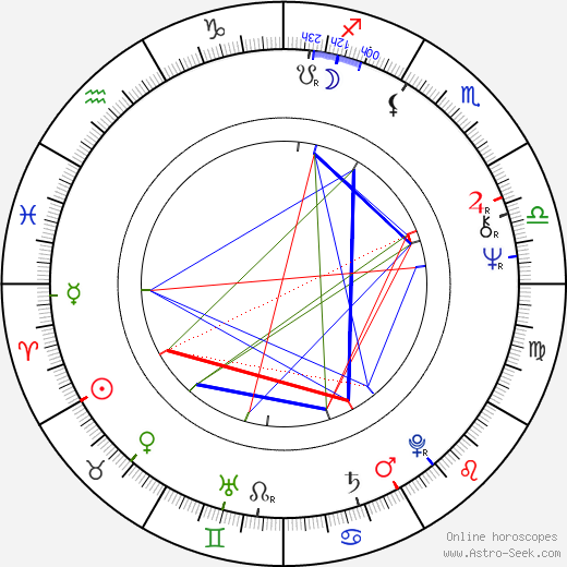 Julien Poulin birth chart, Julien Poulin astro natal horoscope, astrology