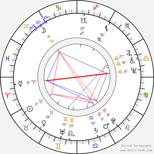Lee R. Mayes birth chart, biography, wikipedia 2019, 2020
