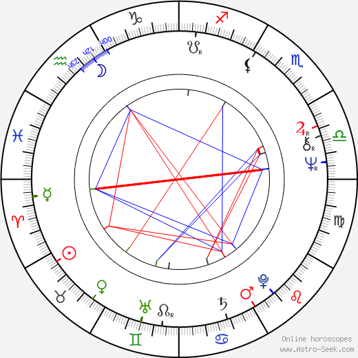Lee R. Mayes birth chart, Lee R. Mayes astro natal horoscope, astrology
