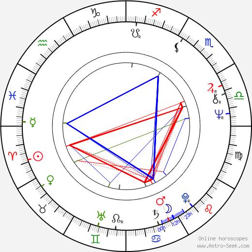 Les Gray astro natal birth chart, Les Gray horoscope, astrology