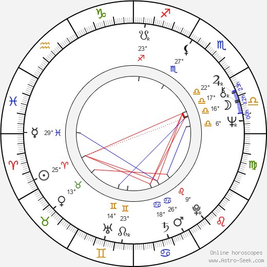 Michael Tucci birth chart, biography, wikipedia 2018, 2019