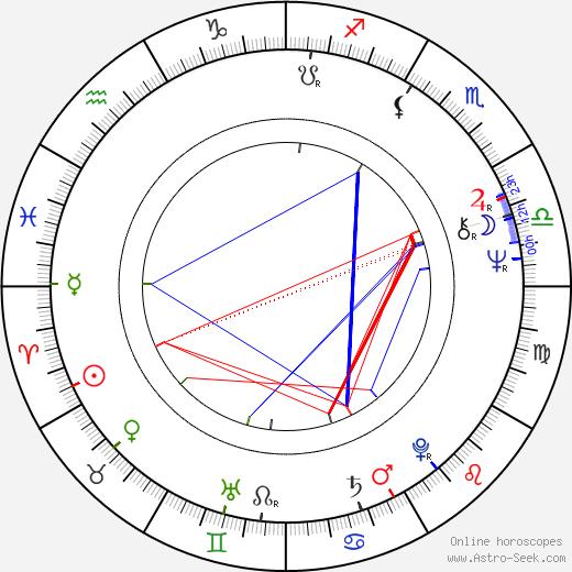 Michael Tucci astro natal birth chart, Michael Tucci horoscope, astrology