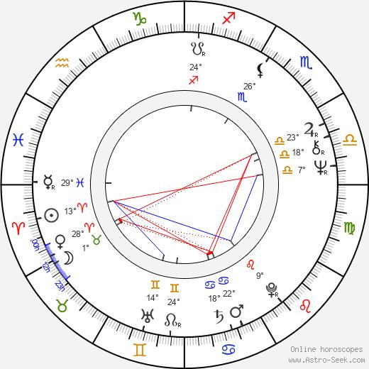 Nicholas Jones birth chart, biography, wikipedia 2020, 2021