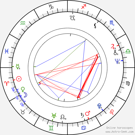 Nicholas Jones birth chart, Nicholas Jones astro natal horoscope, astrology