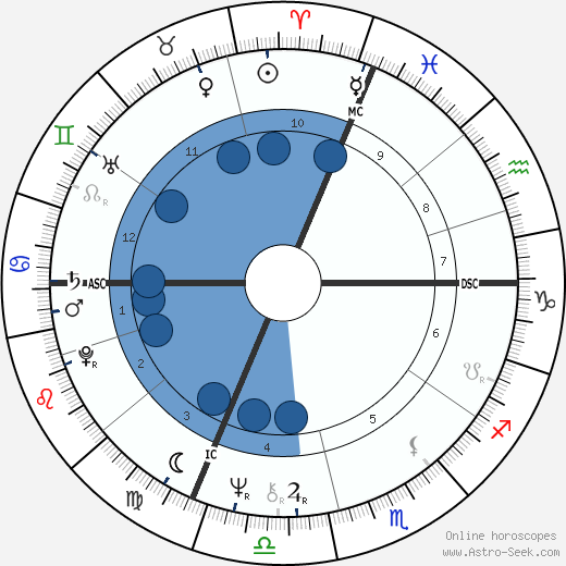 Paul Barril horoscope, astrology, sign, zodiac, date of birth, instagram