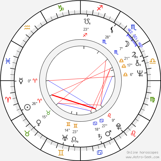 René Přibil birth chart, biography, wikipedia 2017, 2018