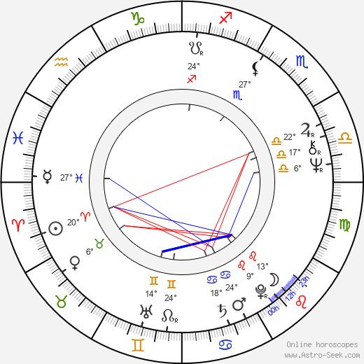 Steve Sanger birth chart, biography, wikipedia 2019, 2020