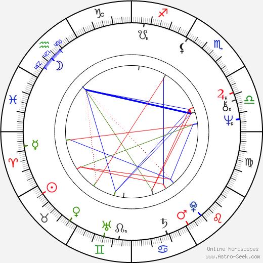 Talia Shire astro natal birth chart, Talia Shire horoscope, astrology