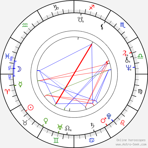 Vladimír Svoboda astro natal birth chart, Vladimír Svoboda horoscope, astrology