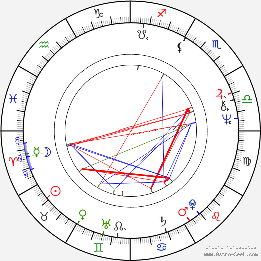 Wayne Robson astro natal birth chart, Wayne Robson horoscope, astrology