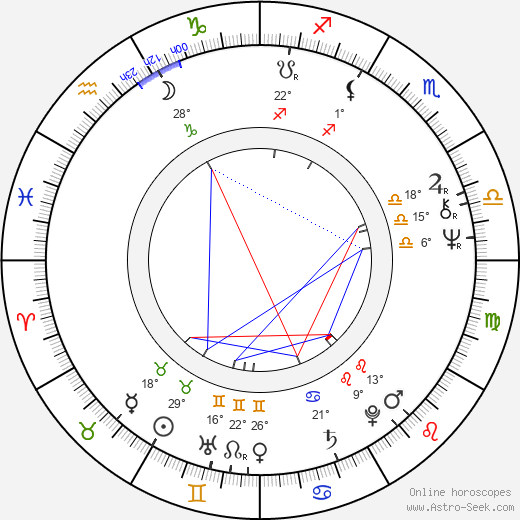 Allan McKeown birth chart, biography, wikipedia 2020, 2021