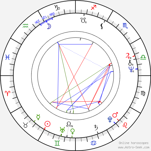 Allan McKeown birth chart, Allan McKeown astro natal horoscope, astrology