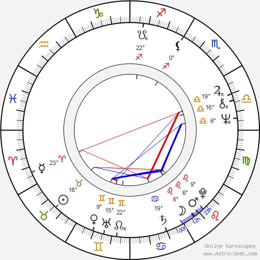 Carmen Tomas birth chart, biography, wikipedia 2020, 2021