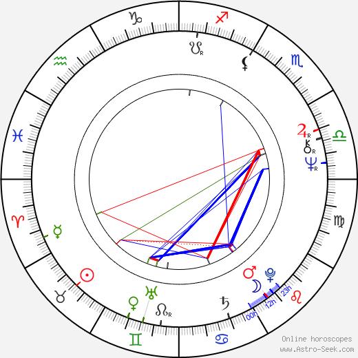 Carmen Tomas birth chart, Carmen Tomas astro natal horoscope, astrology