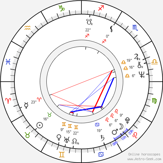 Claude Stratz birth chart, biography, wikipedia 2020, 2021