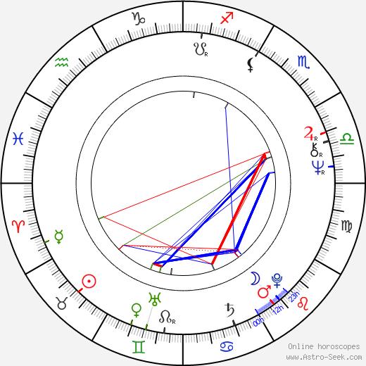 Claude Stratz birth chart, Claude Stratz astro natal horoscope, astrology