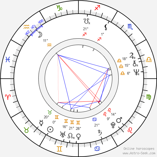 George Best birth chart, biography, wikipedia 2018, 2019