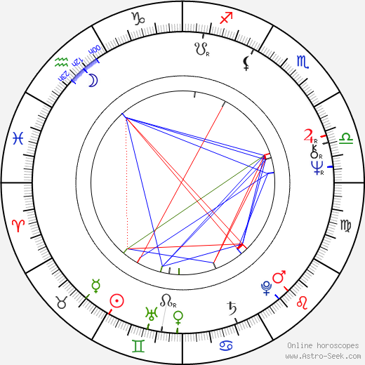 George Best astro natal birth chart, George Best horoscope, astrology
