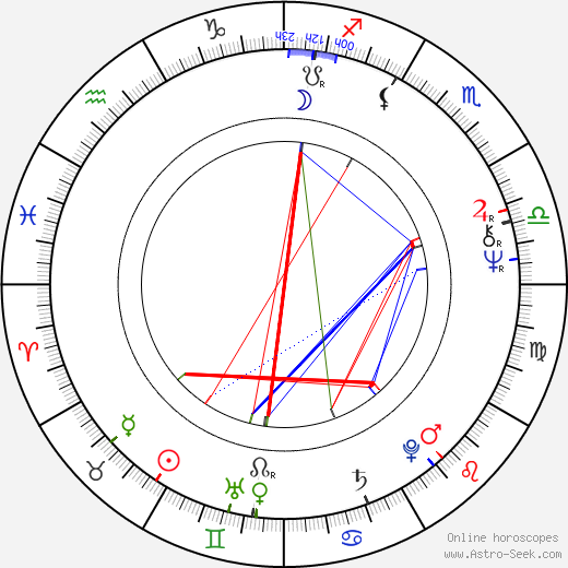 Igor Volchek birth chart, Igor Volchek astro natal horoscope, astrology