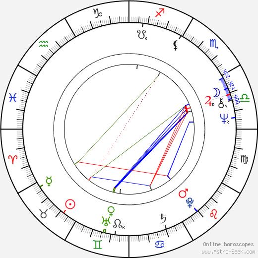 Ileana Popovici astro natal birth chart, Ileana Popovici horoscope, astrology