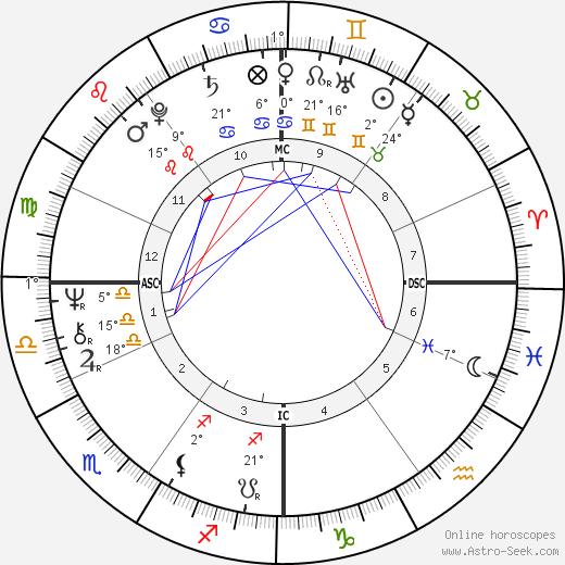 Jackie Berroyer birth chart, biography, wikipedia 2020, 2021