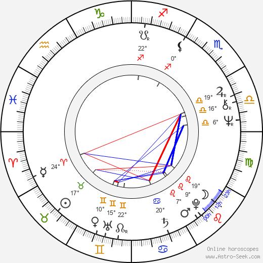 Jaid Barrymore birth chart, biography, wikipedia 2020, 2021