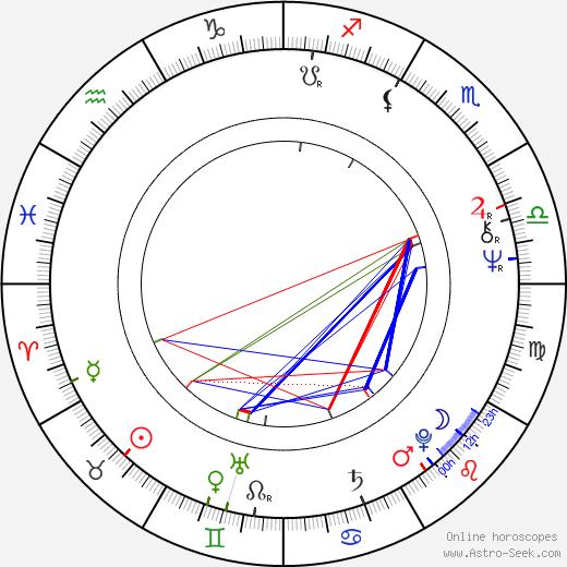 Jaid Barrymore birth chart, Jaid Barrymore astro natal horoscope, astrology