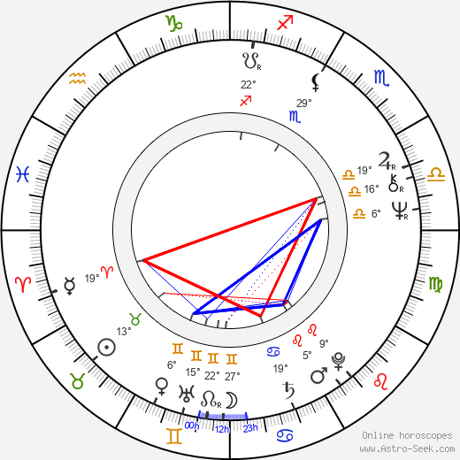 Jean-Pierre Stewart birth chart, biography, wikipedia 2019, 2020