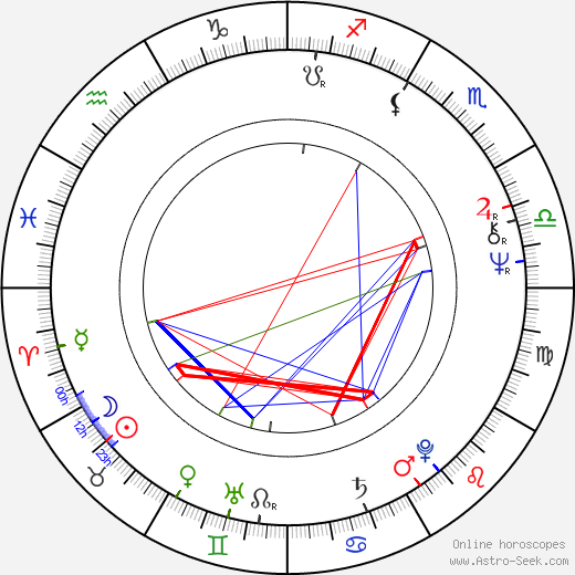 John Woo Birth Chart Horoscope Date Of Birth Astro