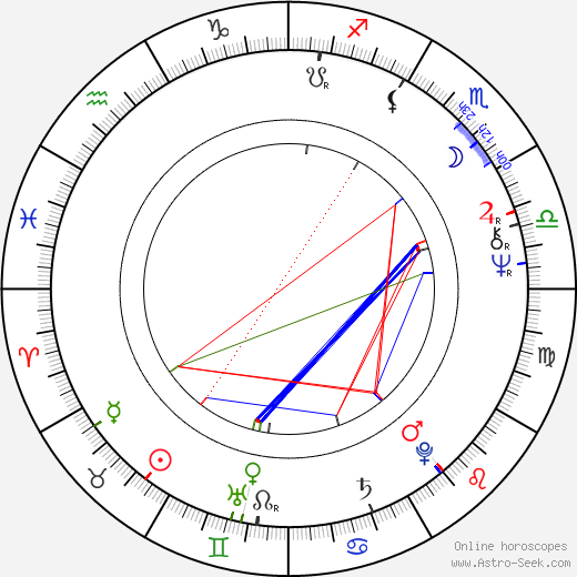 Joseph Zito birth chart, Joseph Zito astro natal horoscope, astrology