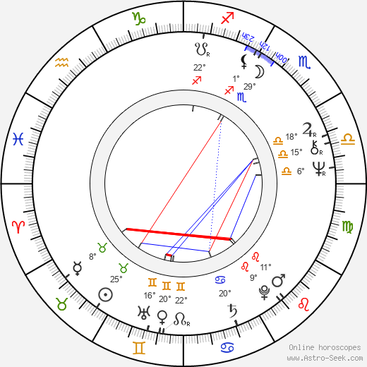 Kirsti Lehtonen birth chart, biography, wikipedia 2020, 2021