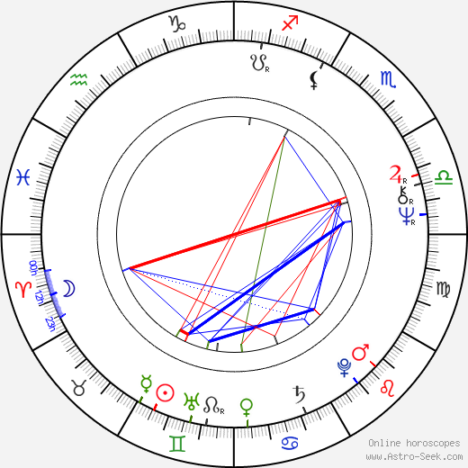 Lewis Collins astro natal birth chart, Lewis Collins horoscope, astrology