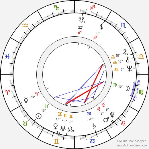 Luciana Sbarbati birth chart, biography, wikipedia 2020, 2021