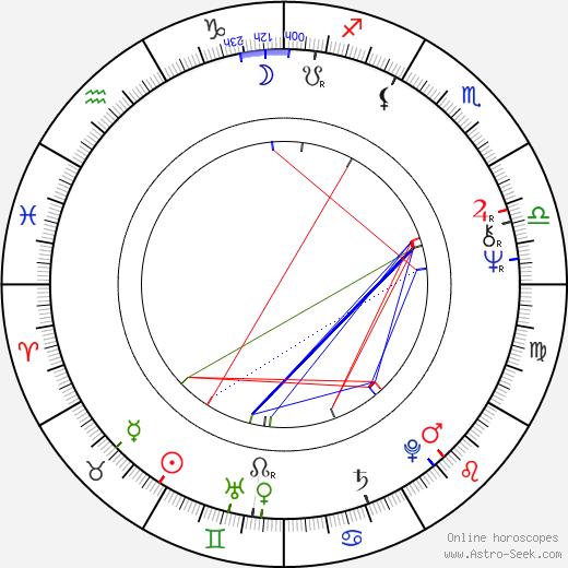 Michele Placido tema natale, oroscopo, Michele Placido oroscopi gratuiti, astrologia