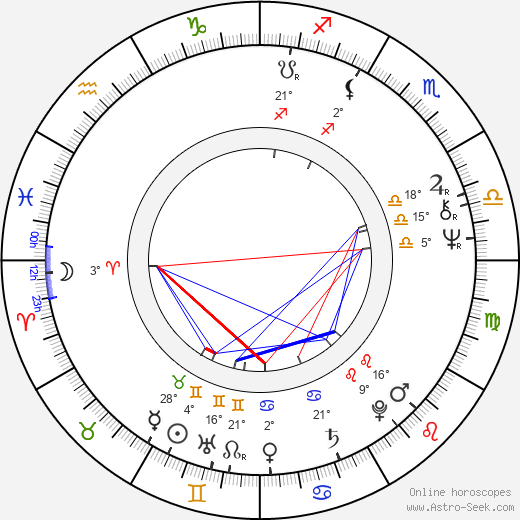Mick Ronson birth chart, biography, wikipedia 2019, 2020