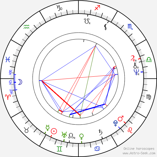 Mick Ronson astro natal birth chart, Mick Ronson horoscope, astrology