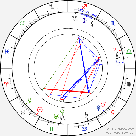 Peter Hinwood astro natal birth chart, Peter Hinwood horoscope, astrology