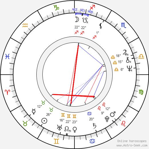 Reggie Jackson birth chart, biography, wikipedia 2020, 2021