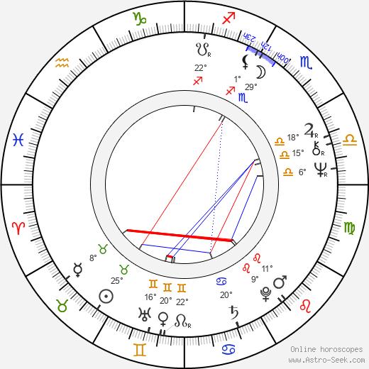 Robert Fripp birth chart, biography, wikipedia 2020, 2021