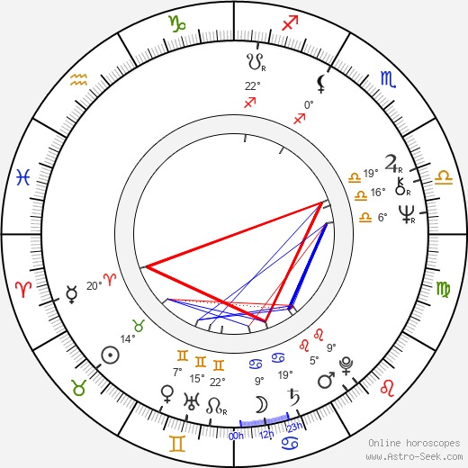 Svend Wam birth chart, biography, wikipedia 2019, 2020