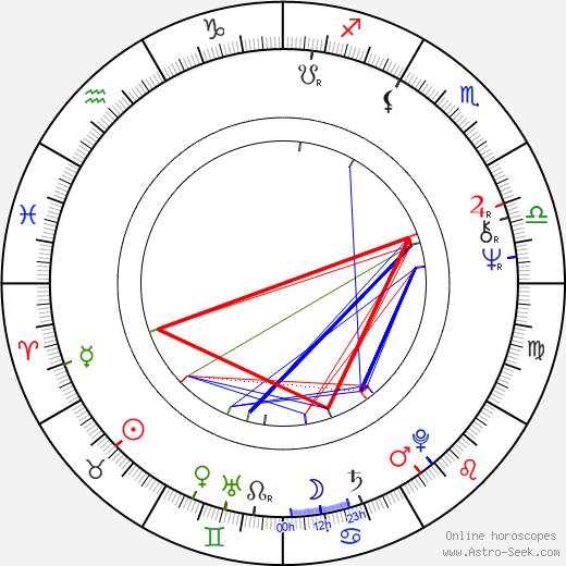 Svend Wam день рождения гороскоп, Svend Wam Натальная карта онлайн