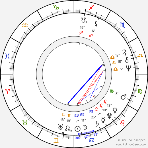 Alice Arno birth chart, biography, wikipedia 2019, 2020