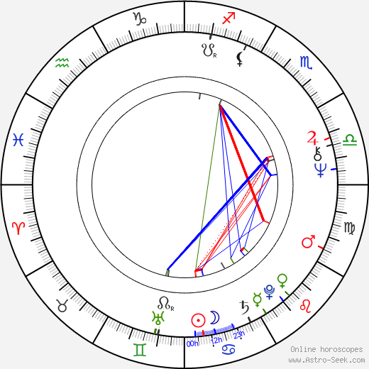 Alice Arno astro natal birth chart, Alice Arno horoscope, astrology