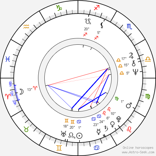 Arvid Noe birth chart, biography, wikipedia 2018, 2019
