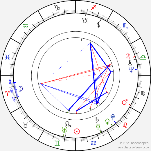 Arvid Noe astro natal birth chart, Arvid Noe horoscope, astrology
