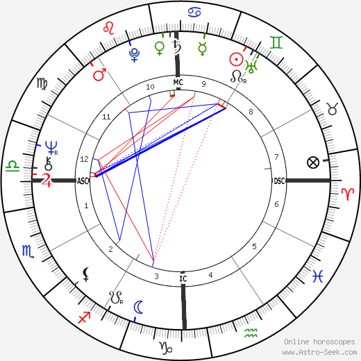 Demis Roussos tema natale, oroscopo, Demis Roussos oroscopi gratuiti, astrologia