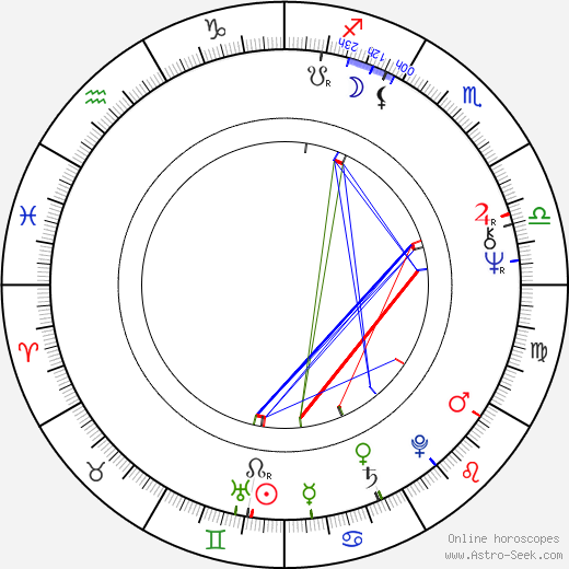 Geoff Murphy birth chart, Geoff Murphy astro natal horoscope, astrology