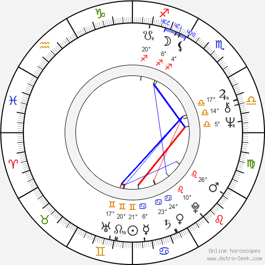Igor Starygin birth chart, biography, wikipedia 2019, 2020