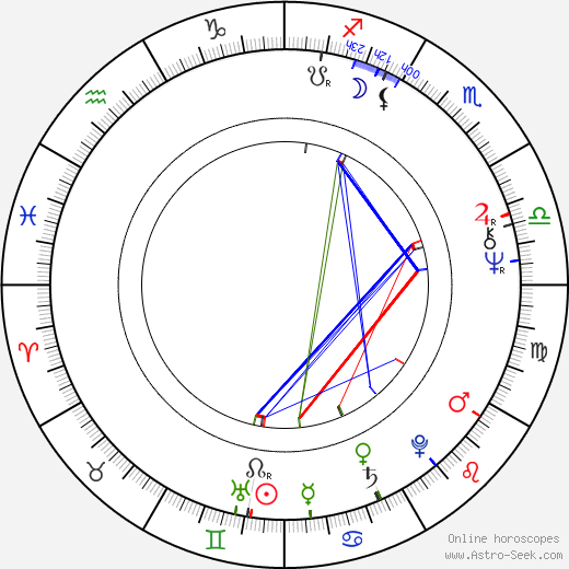 Igor Starygin astro natal birth chart, Igor Starygin horoscope, astrology