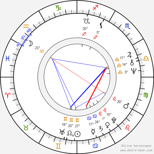 Jennifer Darling birth chart, biography, wikipedia 2019, 2020